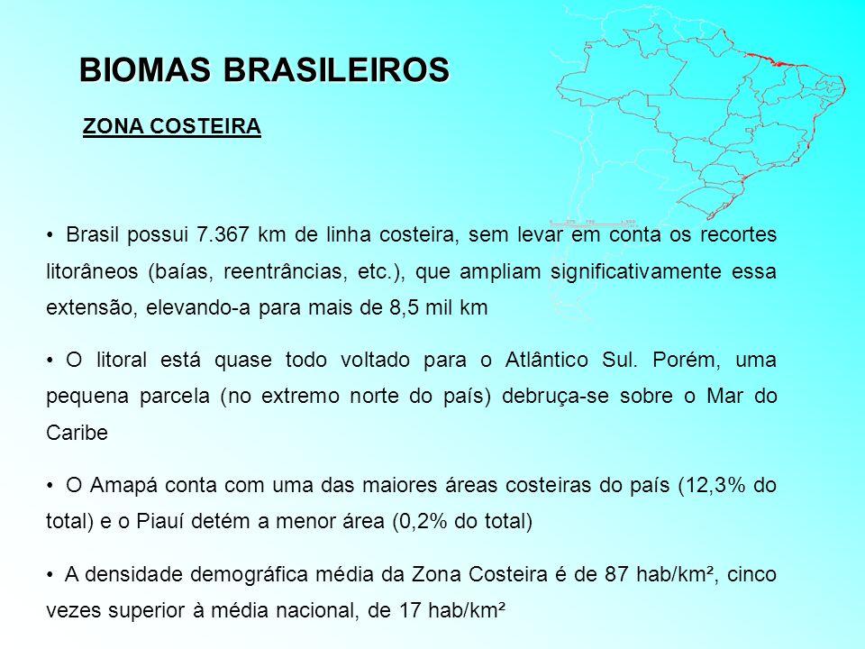 BIOMAS BRASILEIROS ZONA COSTEIRA