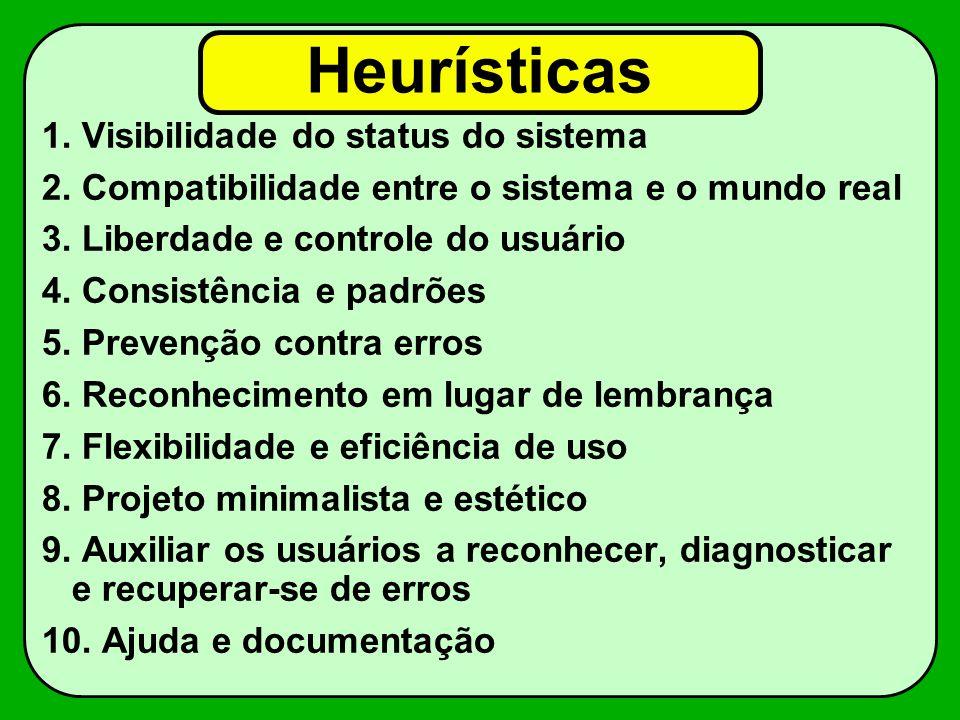 Heurísticas 1. Visibilidade do status do sistema