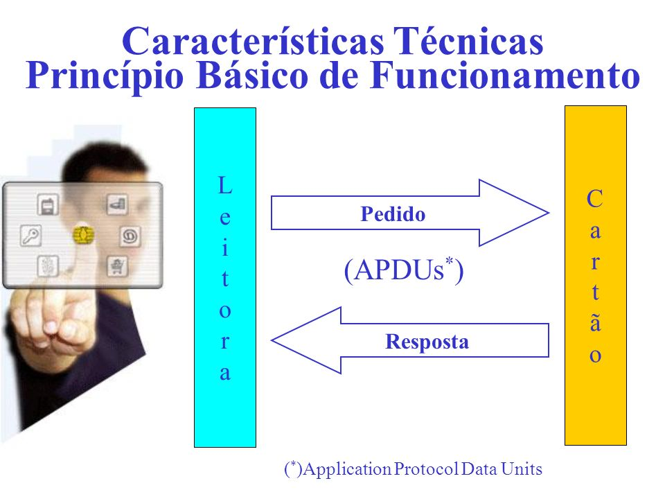 Características Técnicas Princípio Básico de Funcionamento