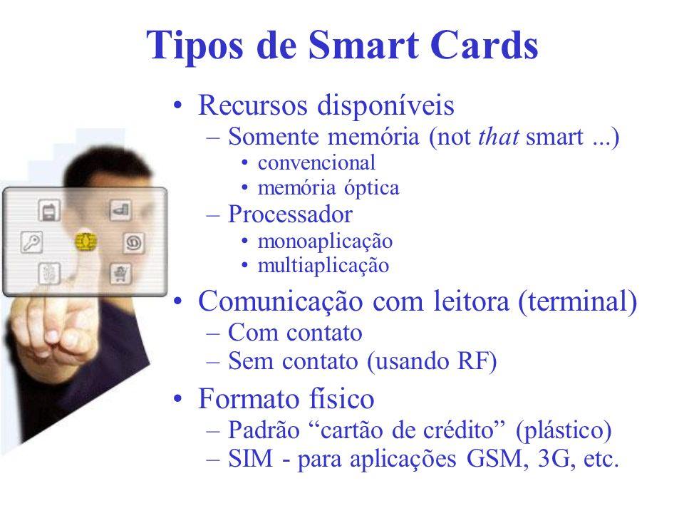 Tipos de Smart Cards Recursos disponíveis