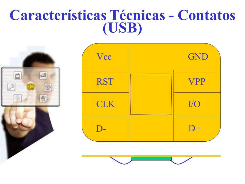 Características Técnicas - Contatos (USB)