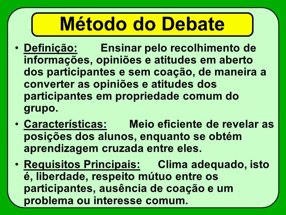 Método do Debate