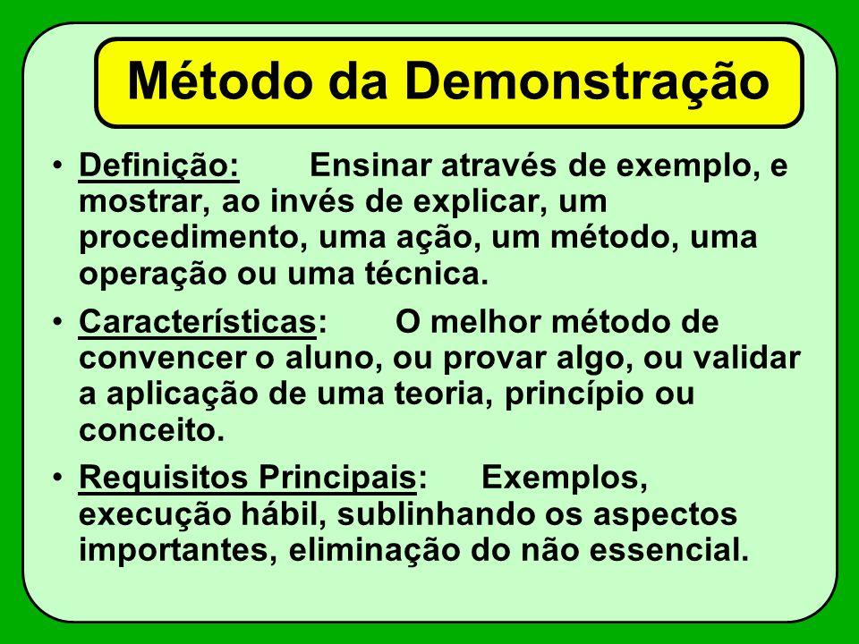 Método da Demonstração