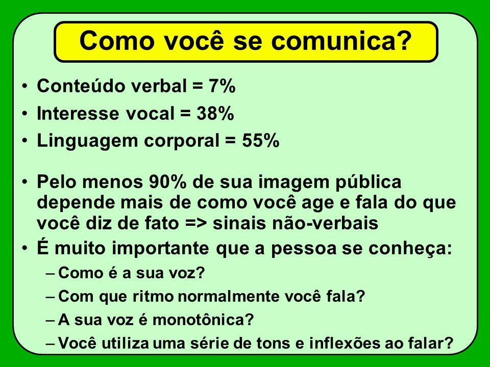 Como você se comunica Conteúdo verbal = 7% Interesse vocal = 38%