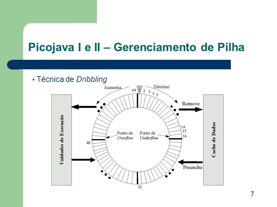 Picojava I e II – Gerenciamento de Pilha