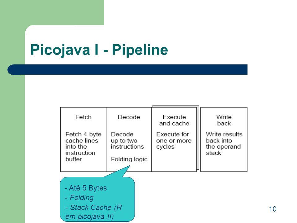 Picojava I - Pipeline - Até 5 Bytes - Folding