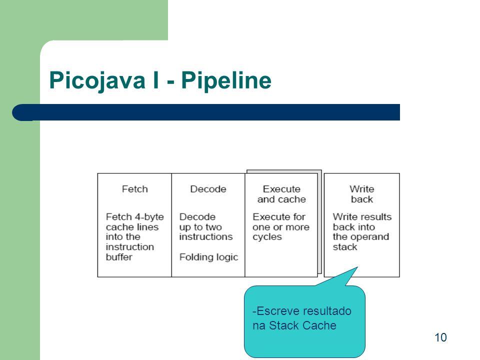 Picojava I - Pipeline -Escreve resultado na Stack Cache 10