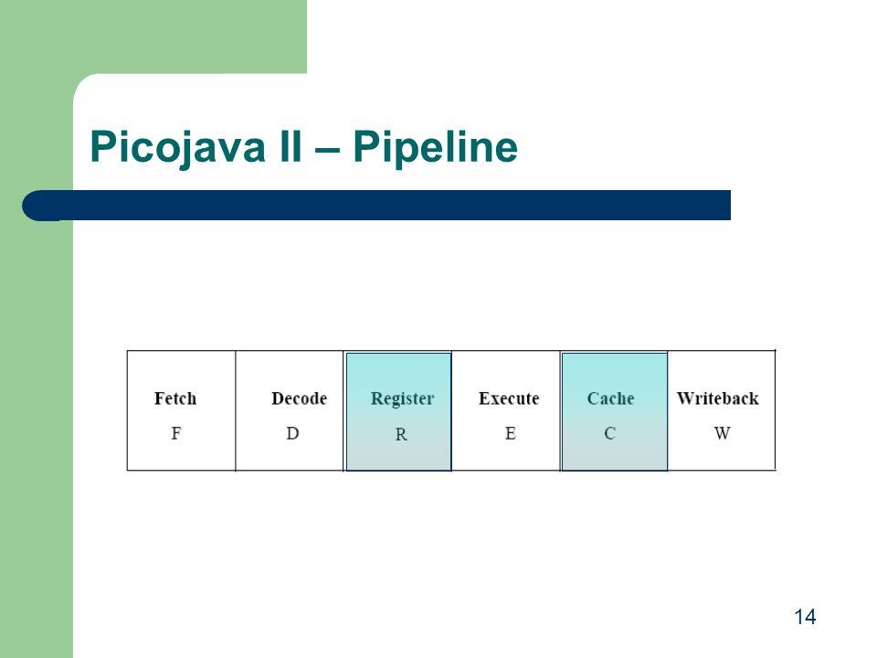 Picojava II – Pipeline 14