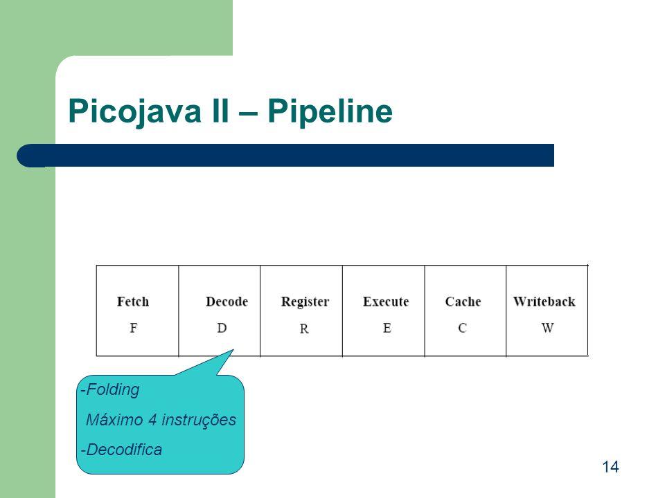 Picojava II – Pipeline Folding Máximo 4 instruções -Decodifica 14