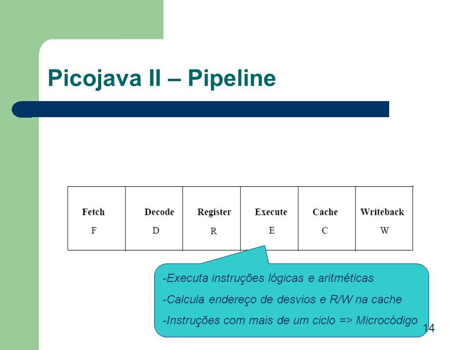 Picojava II – Pipeline Executa instruções lógicas e aritméticas