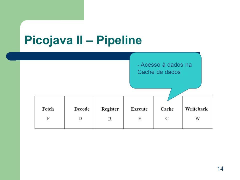 Picojava II – Pipeline - Acesso à dados na Cache de dados 14