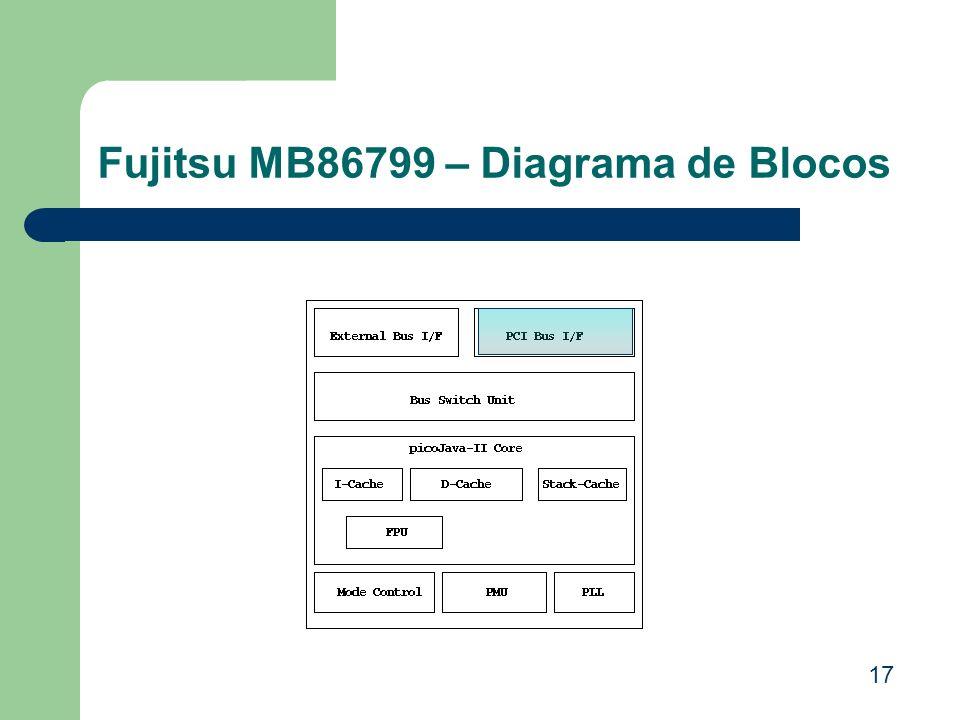 Fujitsu MB86799 – Diagrama de Blocos