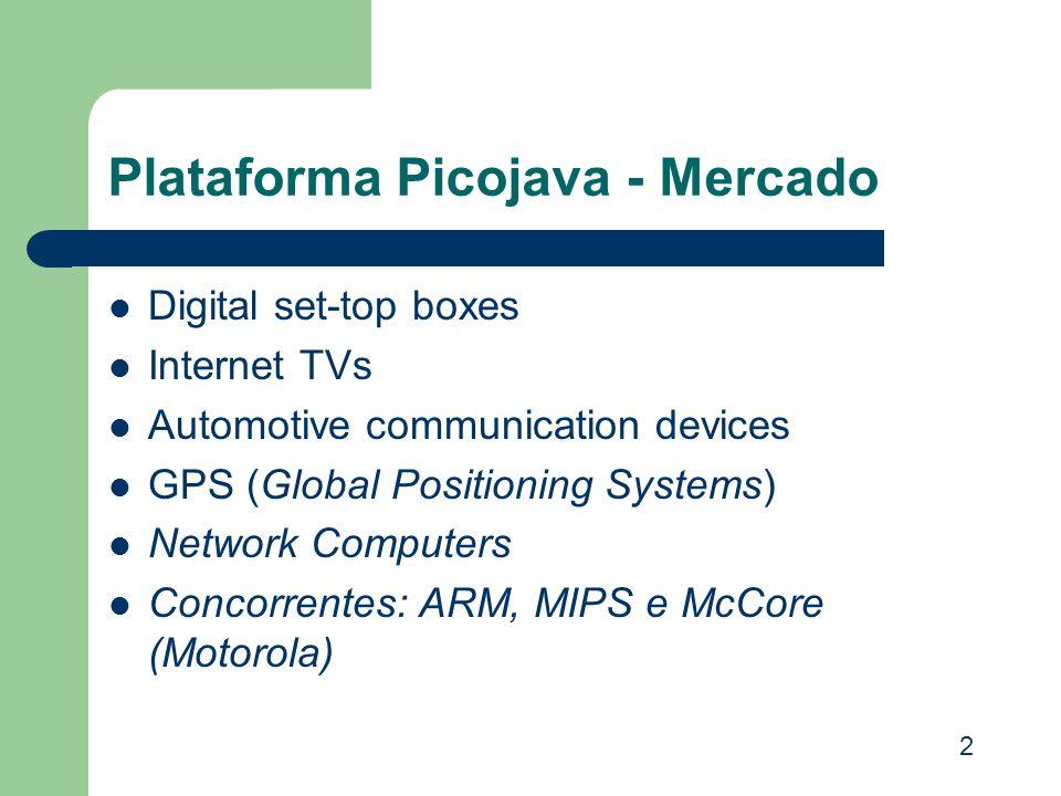 Plataforma Picojava - Mercado
