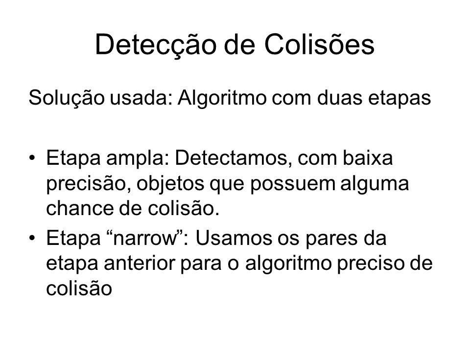 Detecção de Colisões Solução usada: Algoritmo com duas etapas