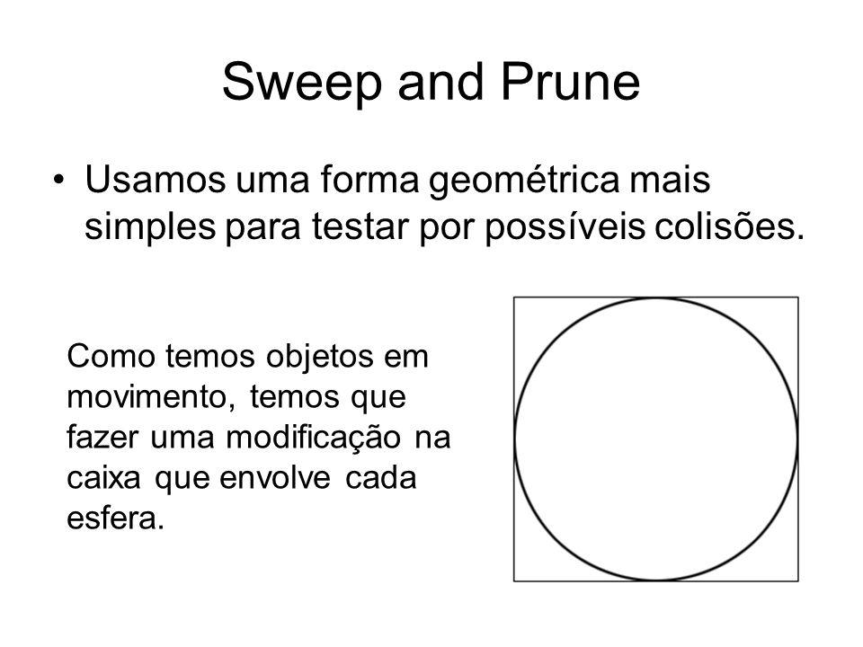Sweep and Prune Usamos uma forma geométrica mais simples para testar por possíveis colisões.