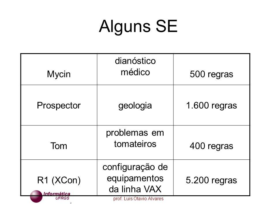 Alguns SE Mycin dianóstico médico 500 regras Prospector geologia