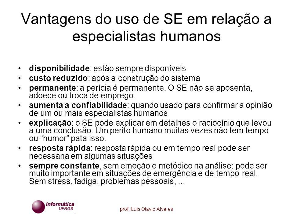 Vantagens do uso de SE em relação a especialistas humanos