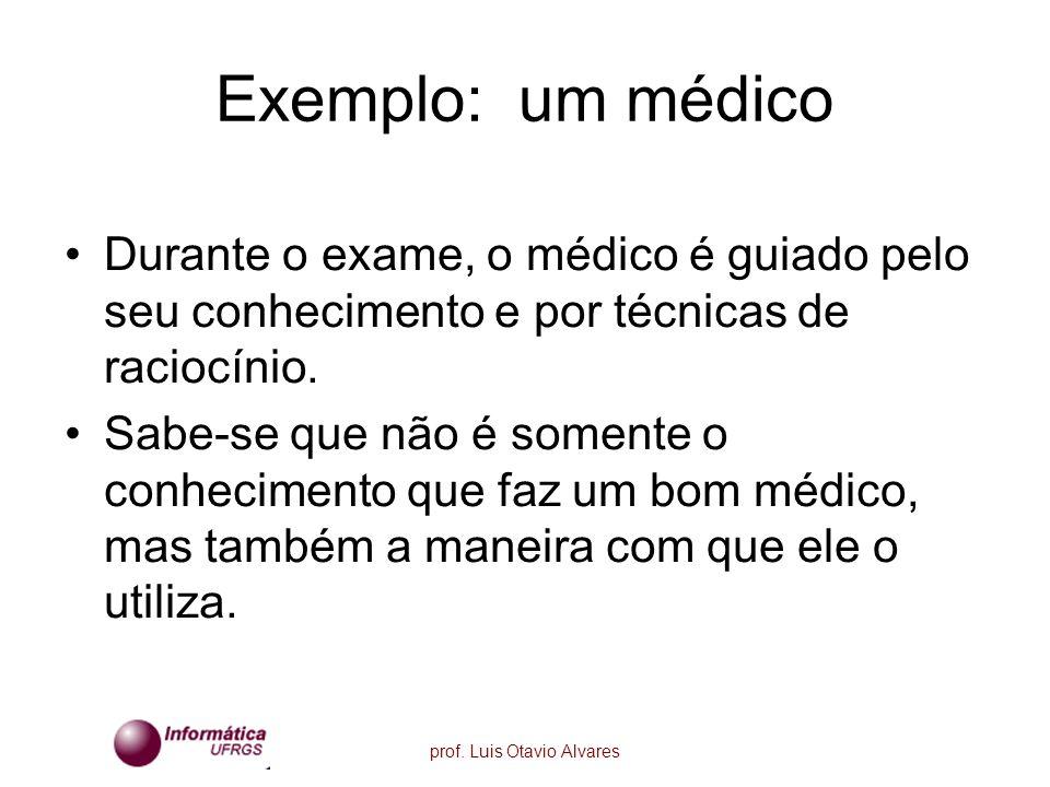 Exemplo: um médico Durante o exame, o médico é guiado pelo seu conhecimento e por técnicas de raciocínio.
