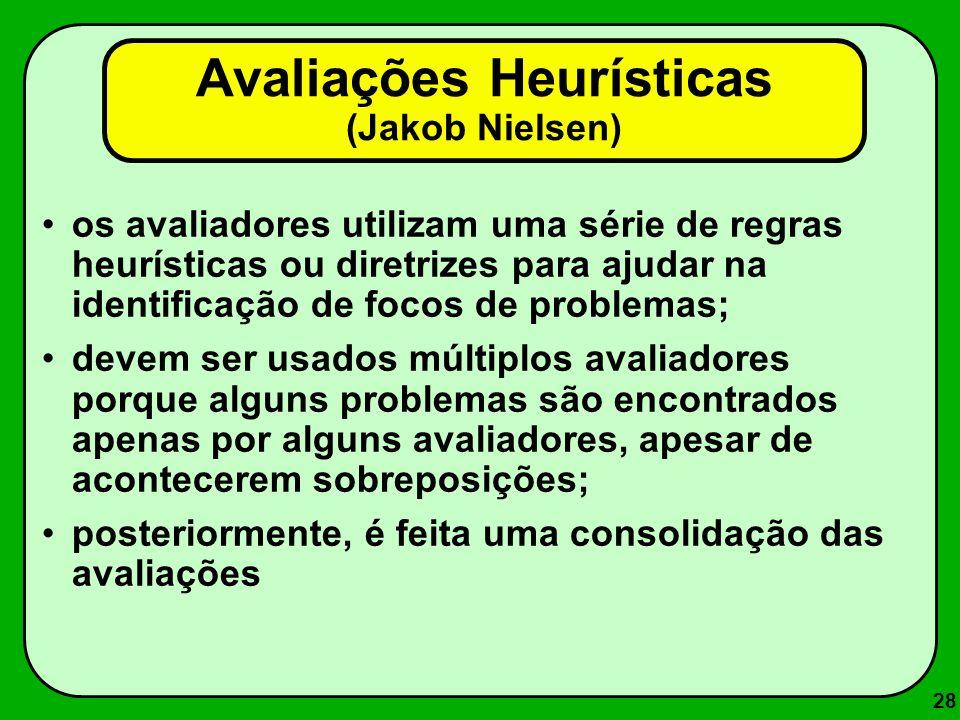 Avaliações Heurísticas (Jakob Nielsen)