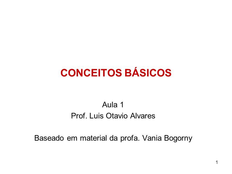 CONCEITOS BÁSICOS Aula 1 Prof. Luis Otavio Alvares
