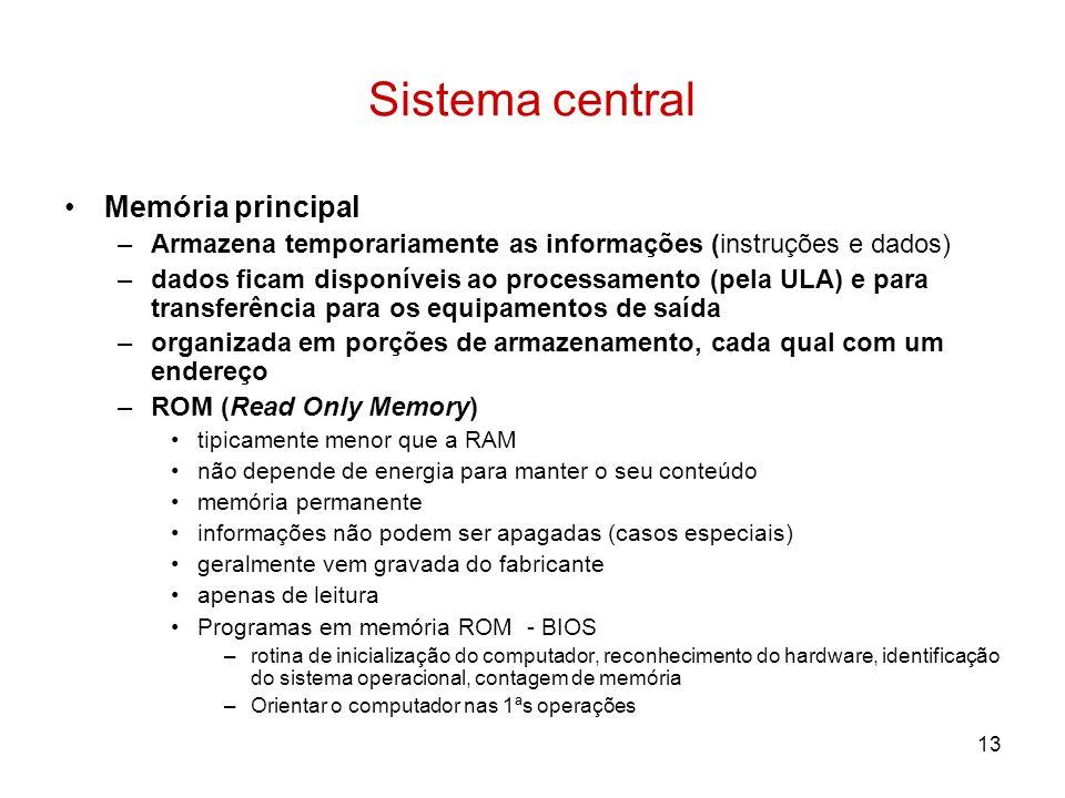 Sistema central Memória principal
