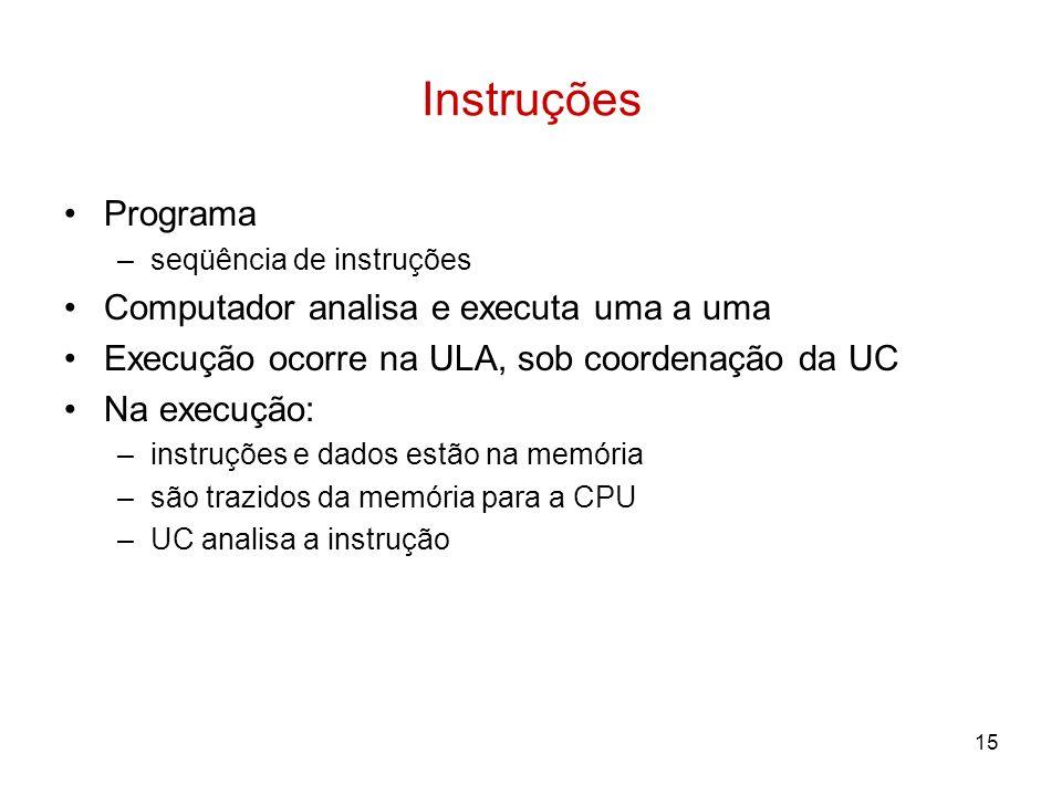 Instruções Programa Computador analisa e executa uma a uma