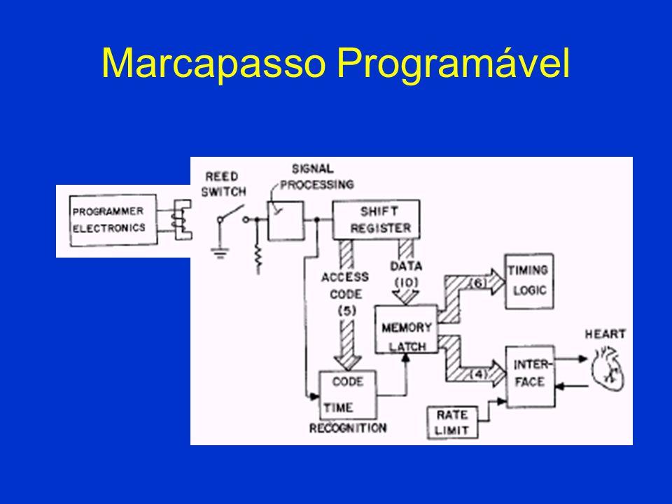 Marcapasso Programável