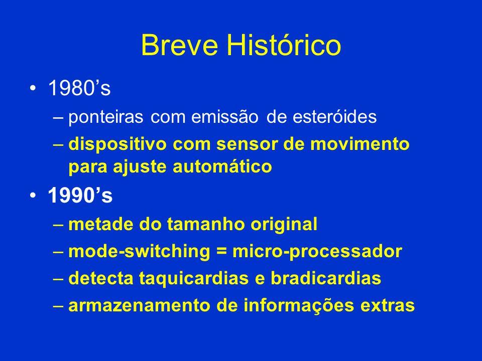 Breve Histórico 1980's 1990's ponteiras com emissão de esteróides