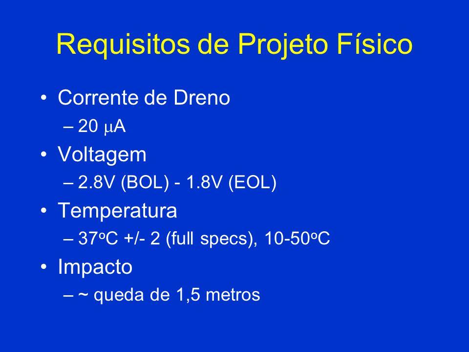 Requisitos de Projeto Físico