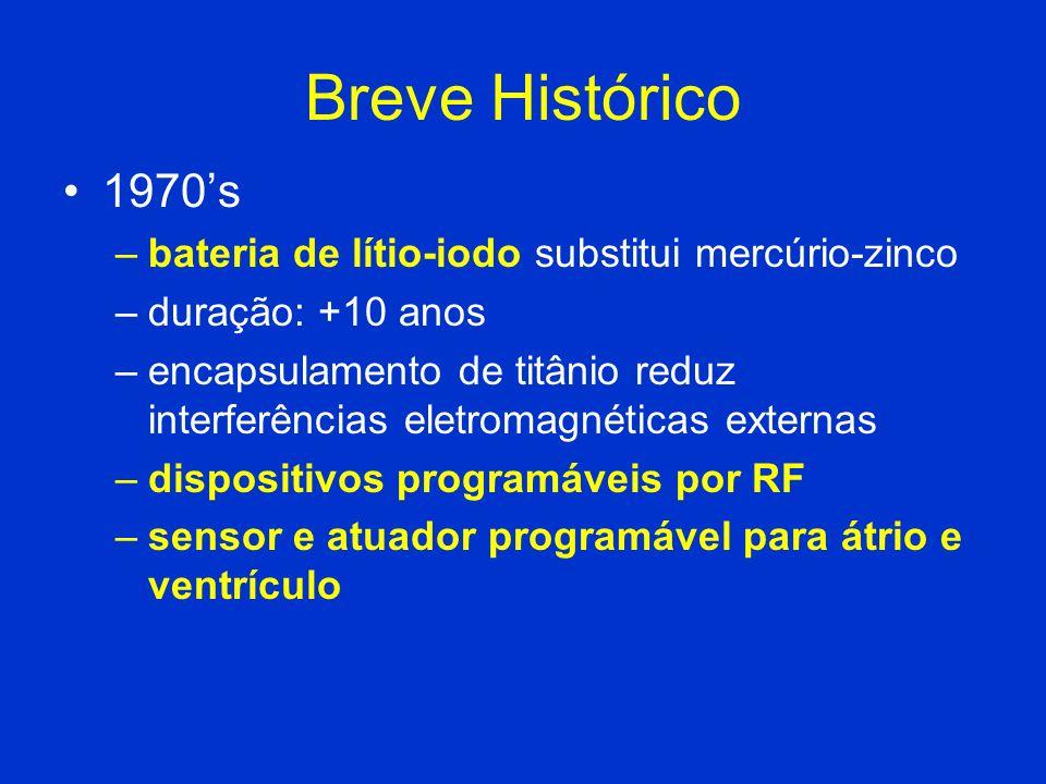 Breve Histórico 1970's bateria de lítio-iodo substitui mercúrio-zinco
