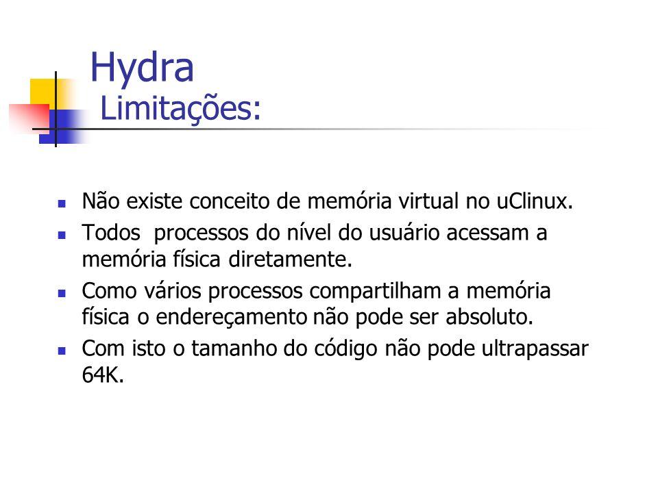 Hydra Limitações: Não existe conceito de memória virtual no uClinux.