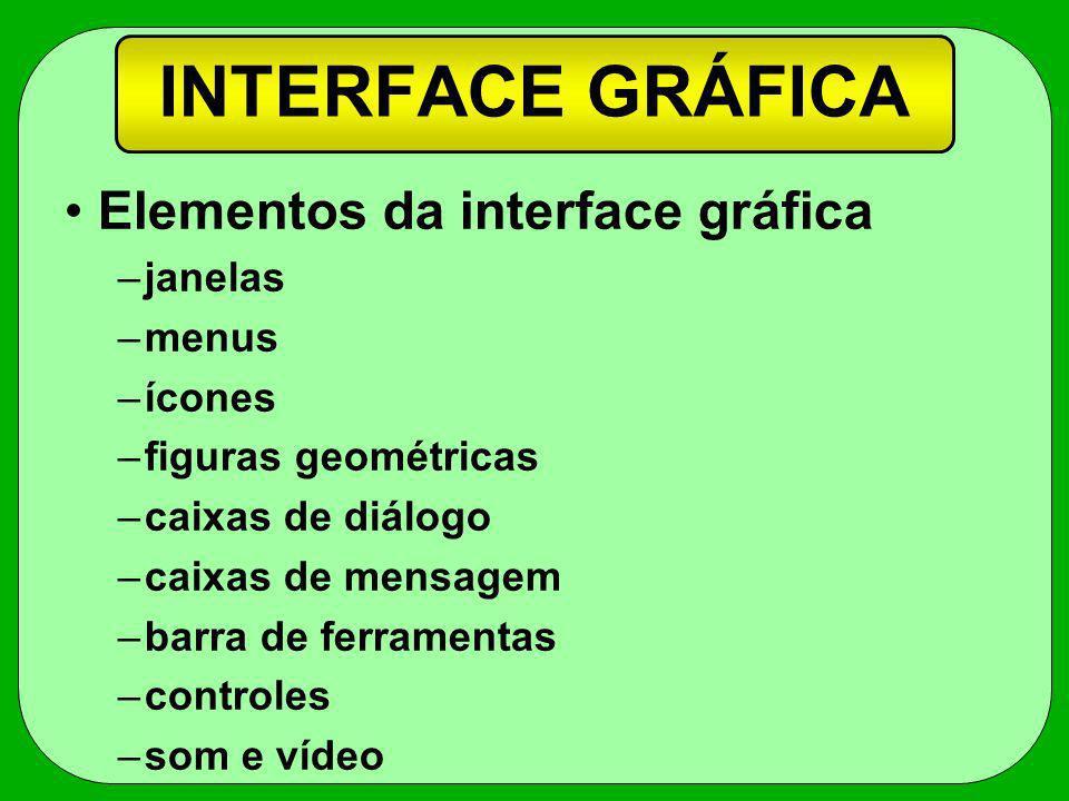 INTERFACE GRÁFICA Elementos da interface gráfica janelas menus ícones
