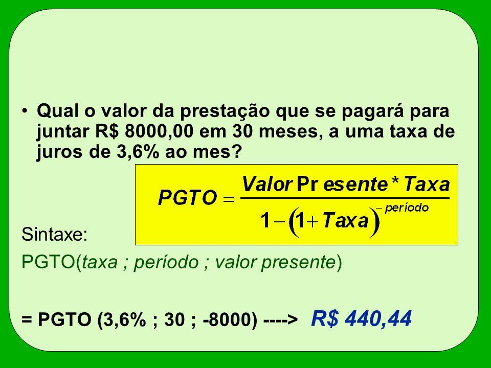 Qual o valor da prestação que se pagará para juntar R$ 8000,00 em 30 meses, a uma taxa de juros de 3,6% ao mes