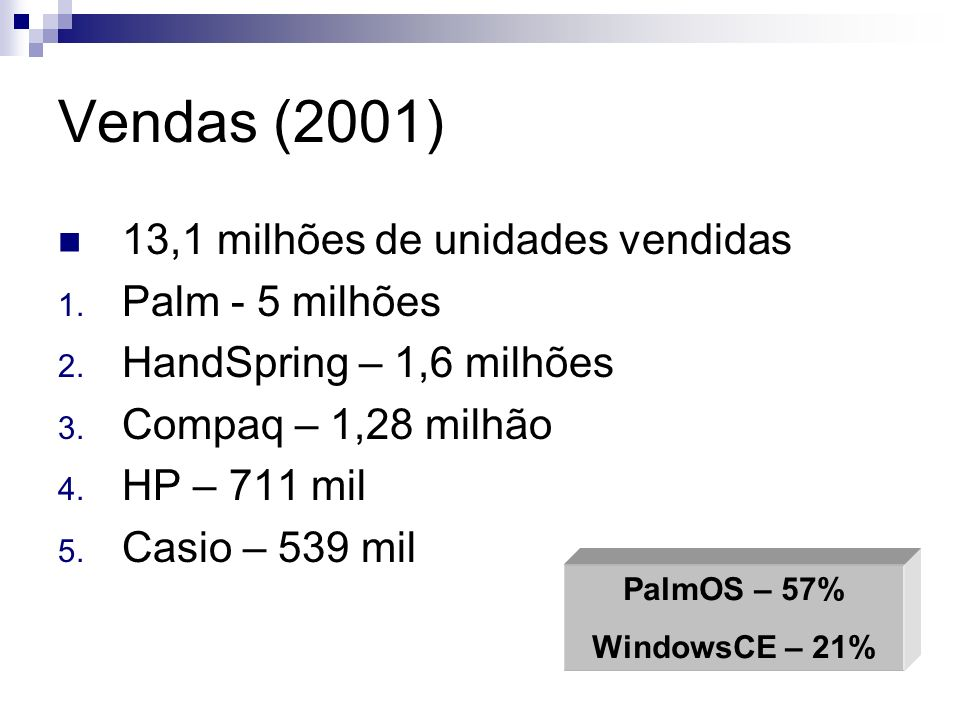 Vendas (2001) 13,1 milhões de unidades vendidas Palm - 5 milhões
