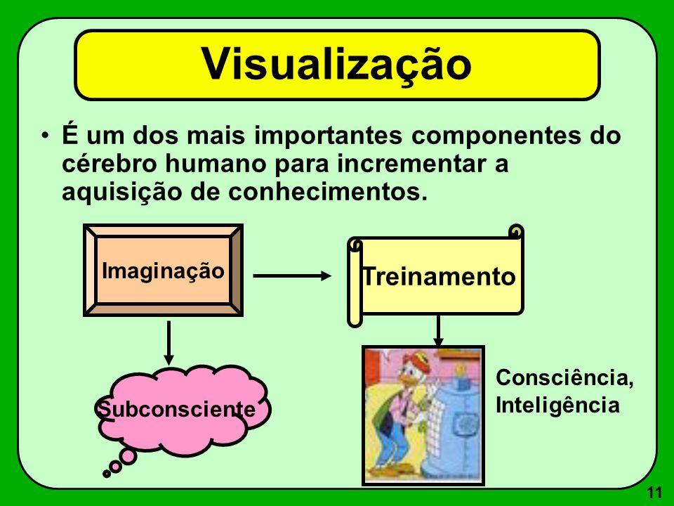 Visualização É um dos mais importantes componentes do cérebro humano para incrementar a aquisição de conhecimentos.