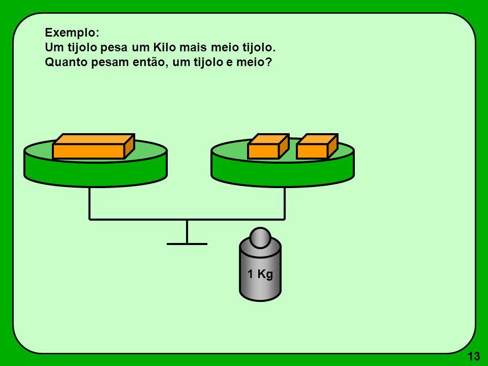 Exemplo: Um tijolo pesa um Kilo mais meio tijolo. Quanto pesam então, um tijolo e meio 1 Kg