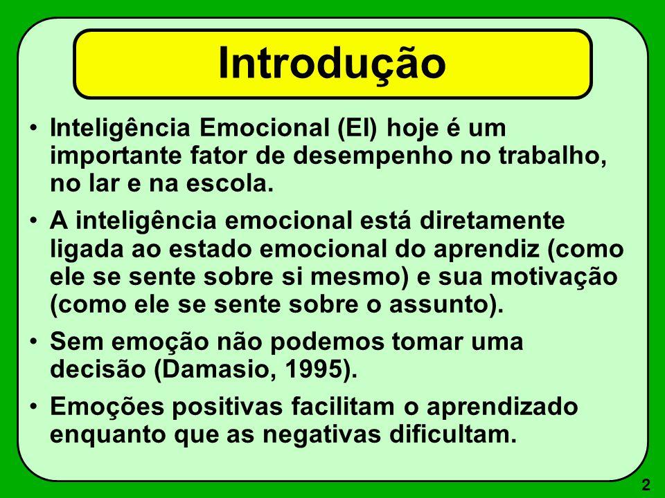 Introdução Inteligência Emocional (EI) hoje é um importante fator de desempenho no trabalho, no lar e na escola.