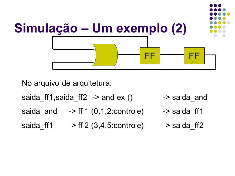 Simulação – Um exemplo (2)