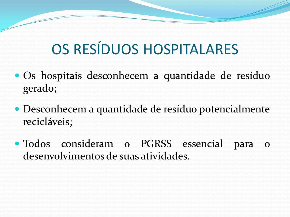 OS RESÍDUOS HOSPITALARES