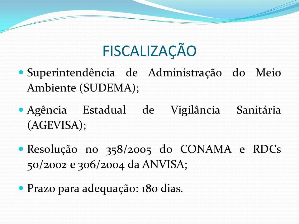FISCALIZAÇÃO Superintendência de Administração do Meio Ambiente (SUDEMA); Agência Estadual de Vigilância Sanitária (AGEVISA);