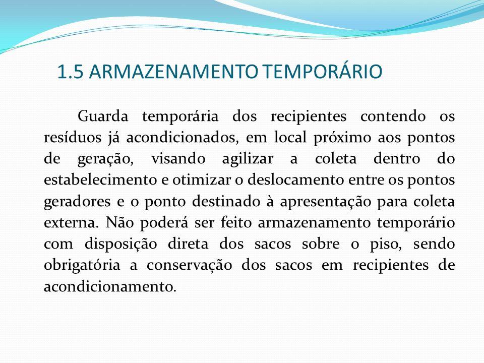 1.5 ARMAZENAMENTO TEMPORÁRIO