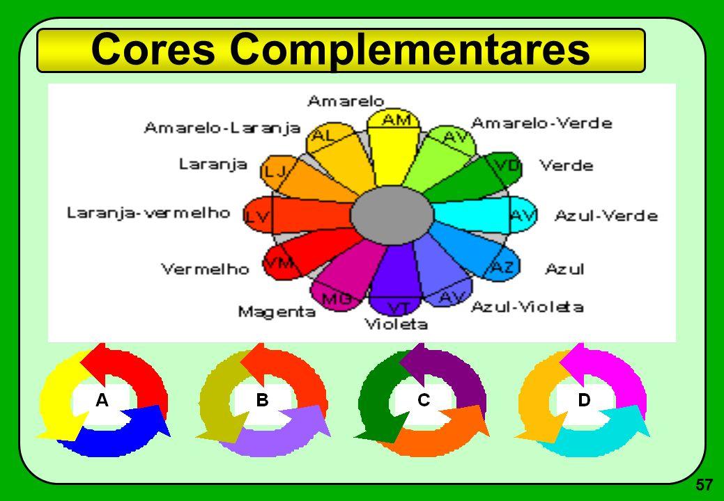 Sensação de cores Cores quentes e frias cores quentes ou luminosas: