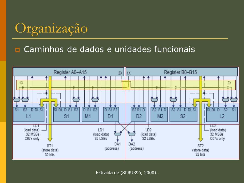 Organização Caminhos de dados e unidades funcionais