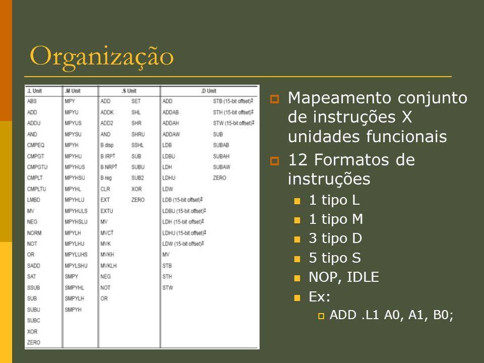Organização Mapeamento conjunto de instruções X unidades funcionais