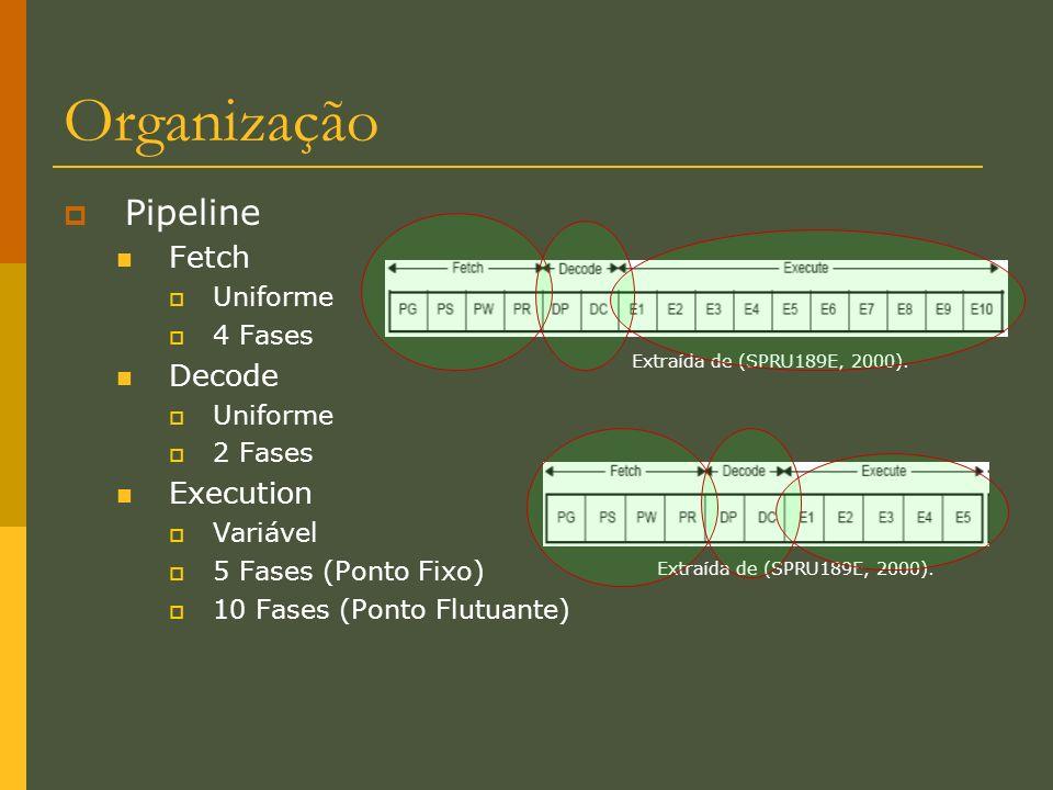 Organização Pipeline Fetch Decode Execution Uniforme 4 Fases 2 Fases