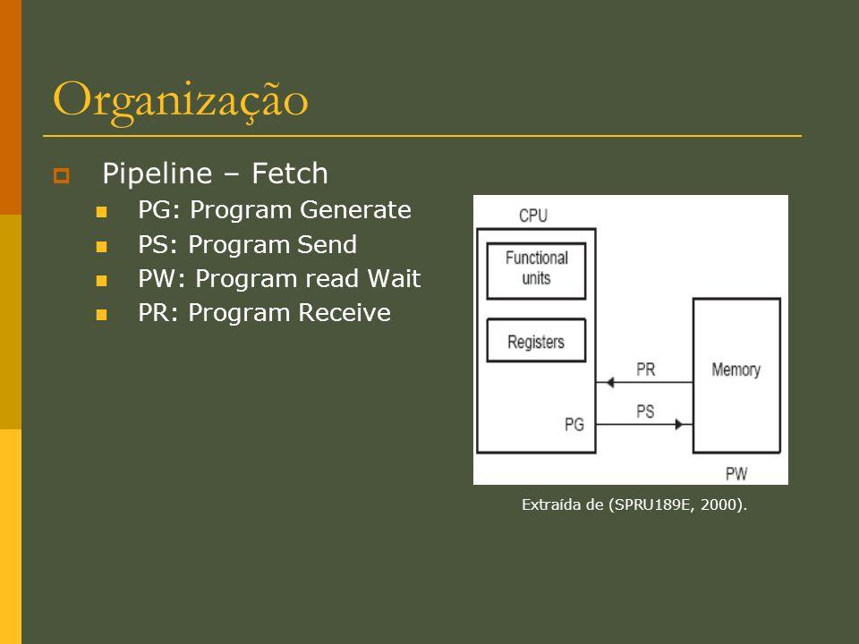 Organização Pipeline – Fetch PG: Program Generate PS: Program Send