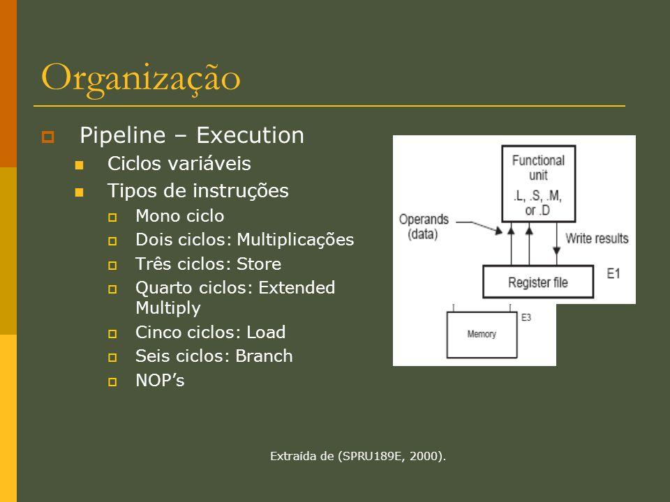 Organização Pipeline – Execution Ciclos variáveis Tipos de instruções