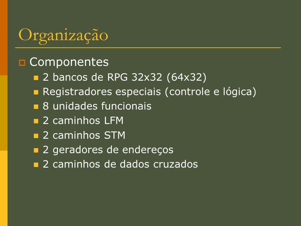 Organização Componentes 2 bancos de RPG 32x32 (64x32)