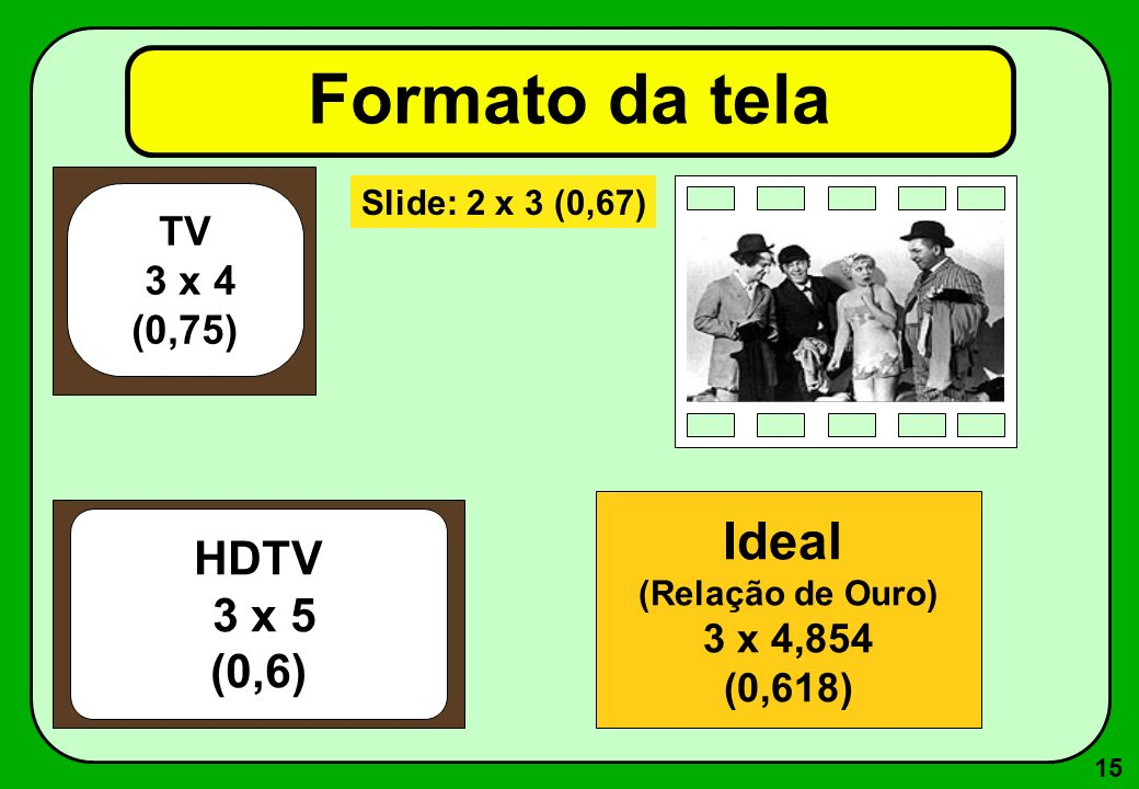 Formato da tela Ideal HDTV 3 x 5 (0,6) TV 3 x 4 (0,75) 3 x 4,854