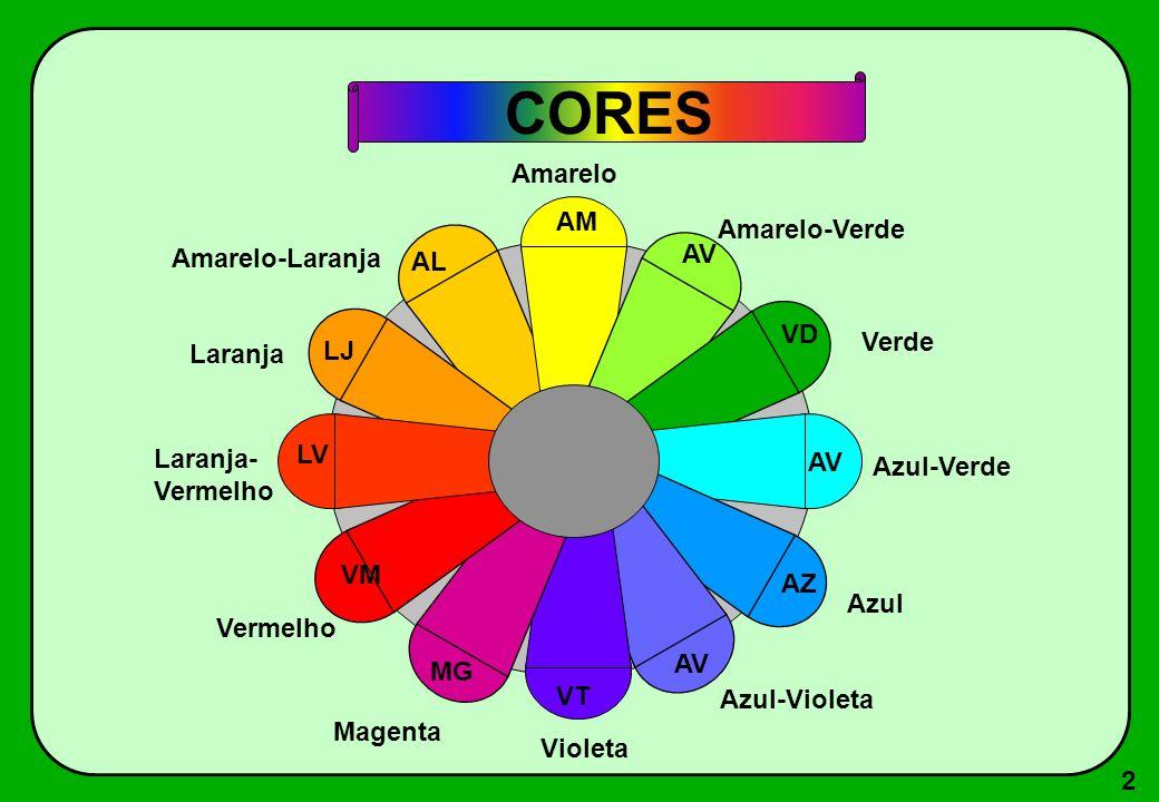CORES Amarelo AM Amarelo-Verde AV Amarelo-Laranja AL VD Verde LJ